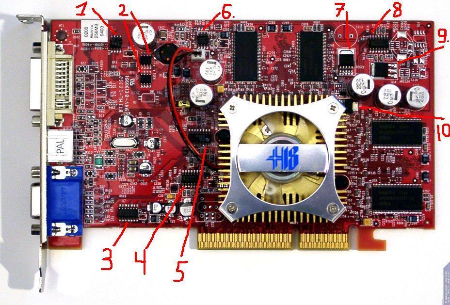 скачать видео драйвер nvidia geforce 8800